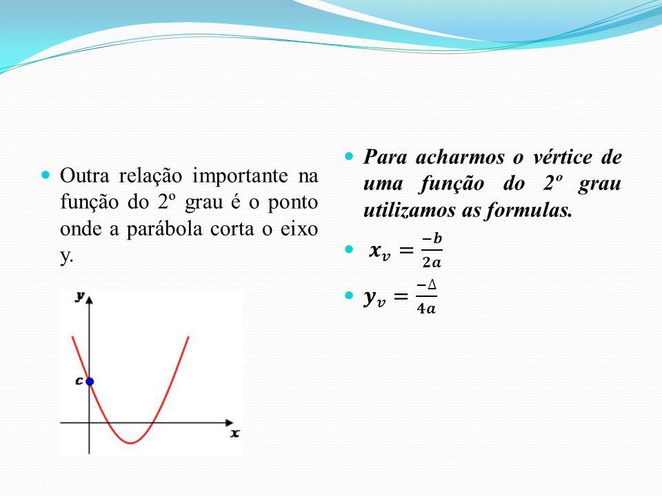 Outra relação importante na função do 2º grau é o ponto onde a parábola corta o eixo y.