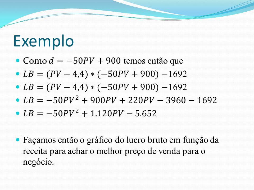 Exemplo Como 𝑑=−50𝑃𝑉+900 temos então que 𝐿𝐵=(𝑃𝑉−4,4)∗(−50𝑃𝑉+900)−1692