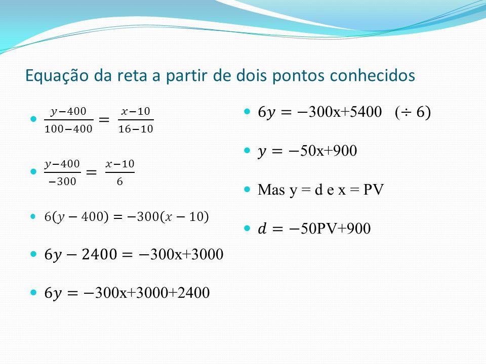 Equação da reta a partir de dois pontos conhecidos