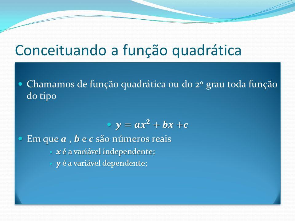 Conceituando a função quadrática