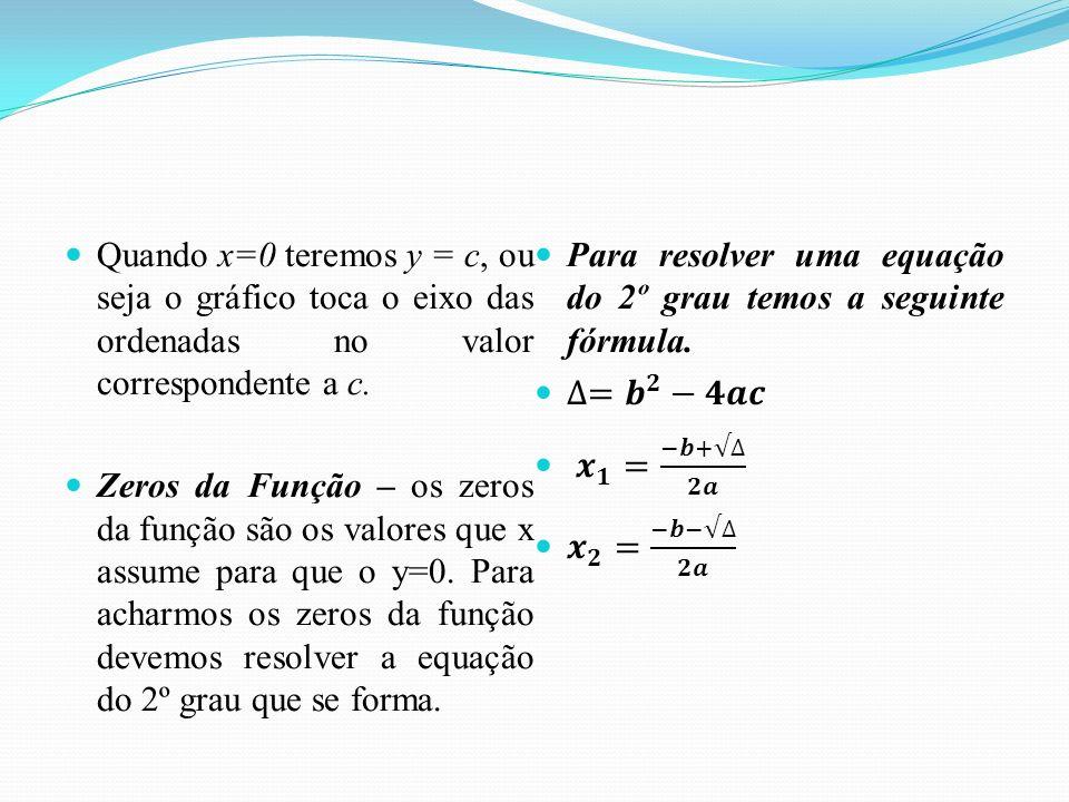 Quando x=0 teremos y = c, ou seja o gráfico toca o eixo das ordenadas no valor correspondente a c.