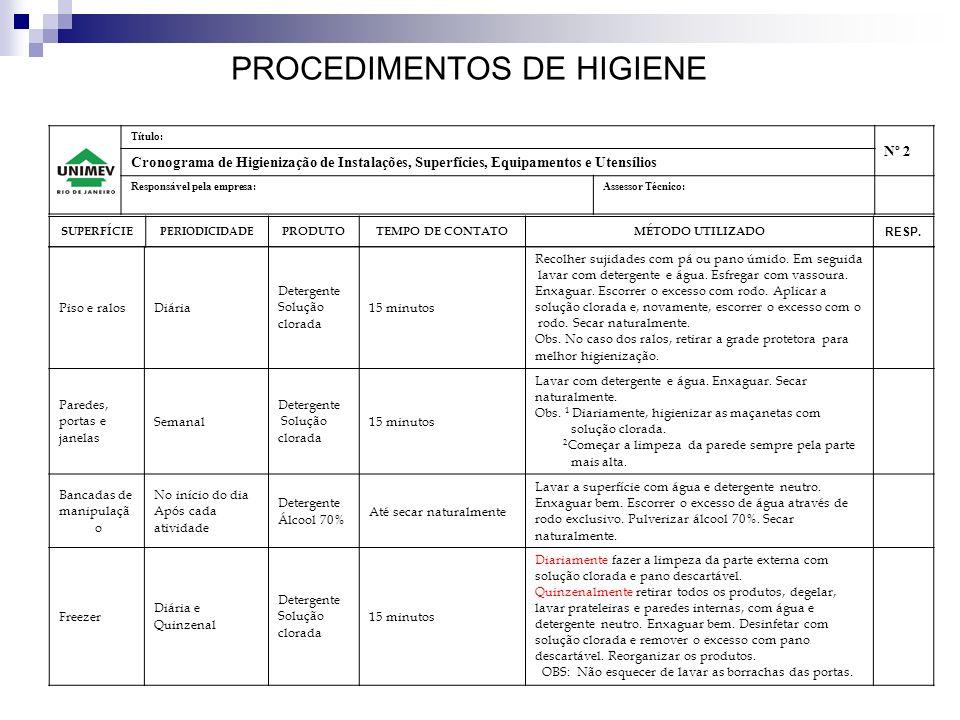 PROCEDIMENTOS DE HIGIENE