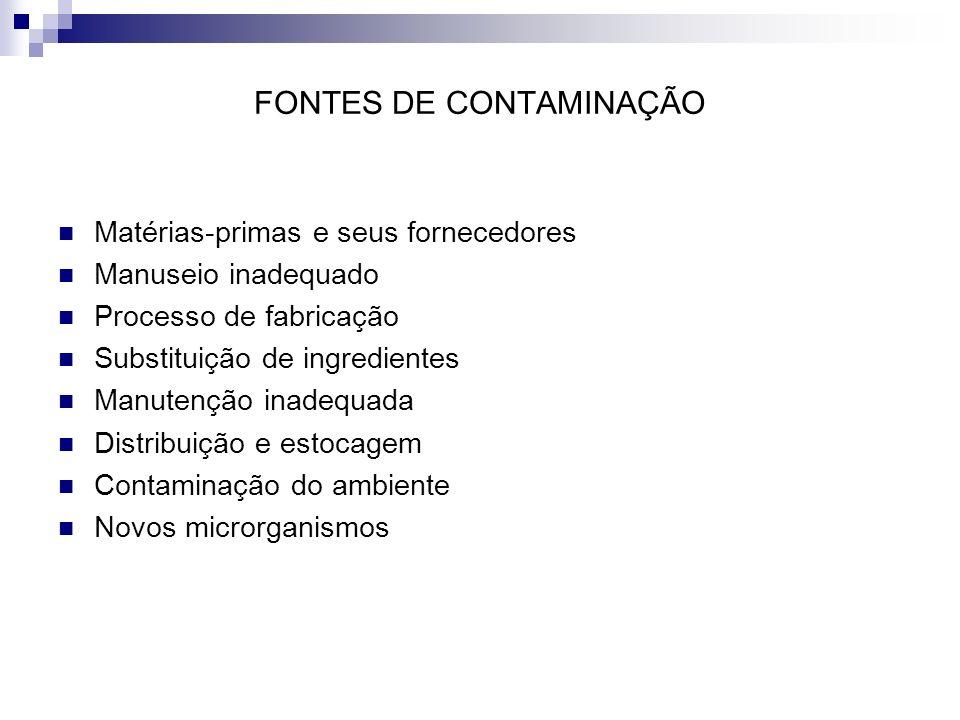 FONTES DE CONTAMINAÇÃO