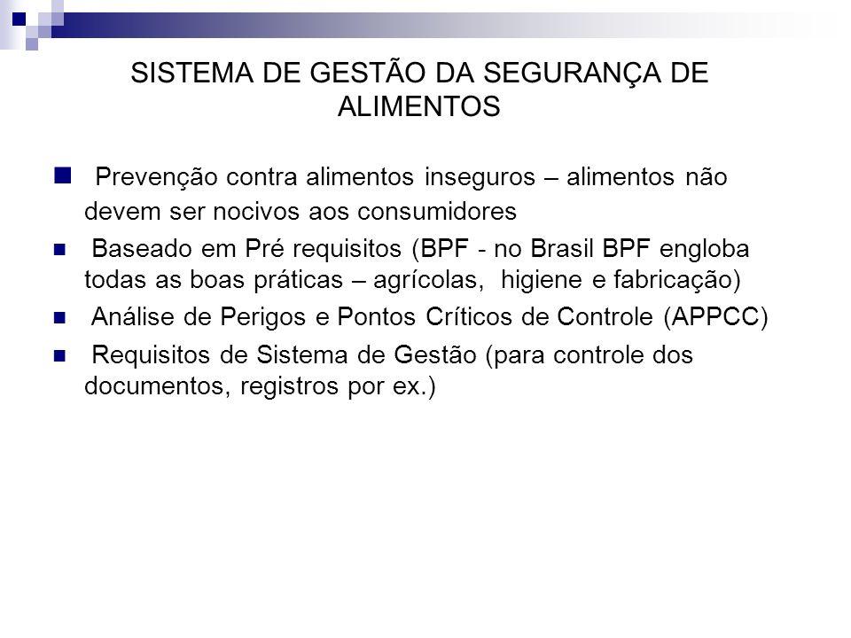 SISTEMA DE GESTÃO DA SEGURANÇA DE ALIMENTOS