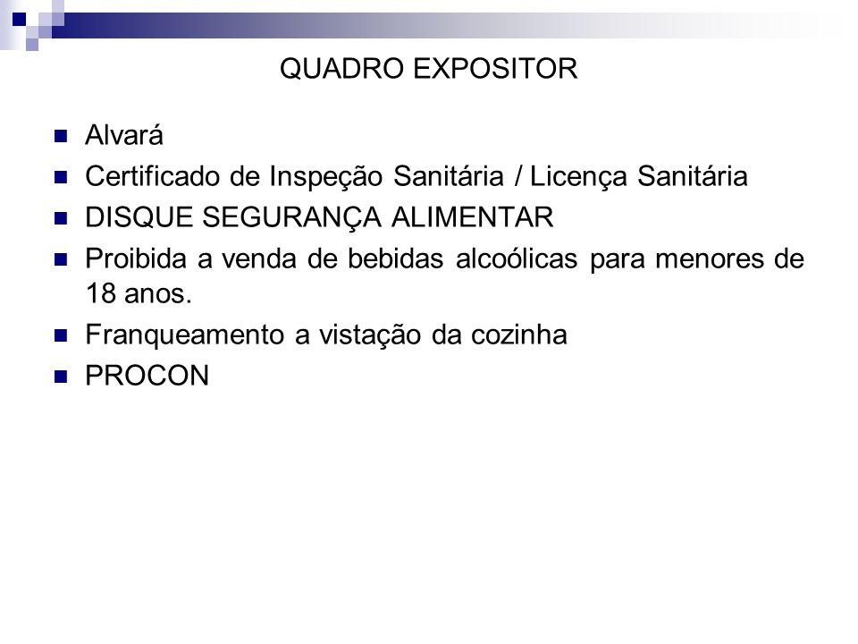 QUADRO EXPOSITOR Alvará. Certificado de Inspeção Sanitária / Licença Sanitária. DISQUE SEGURANÇA ALIMENTAR.