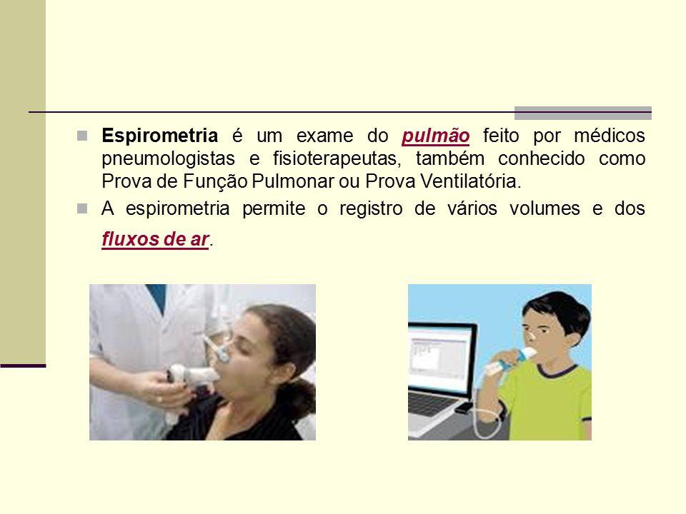 Exame de funcao pulmonar