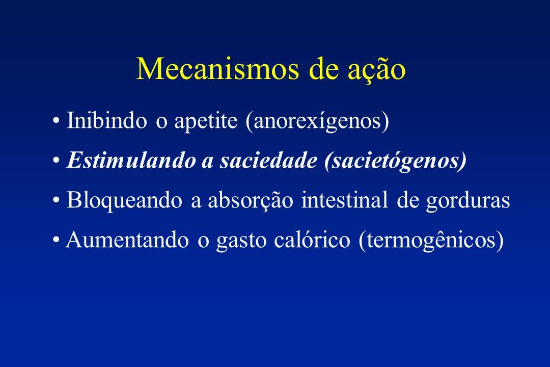 Mecanismos de ação Inibindo o apetite (anorexígenos)