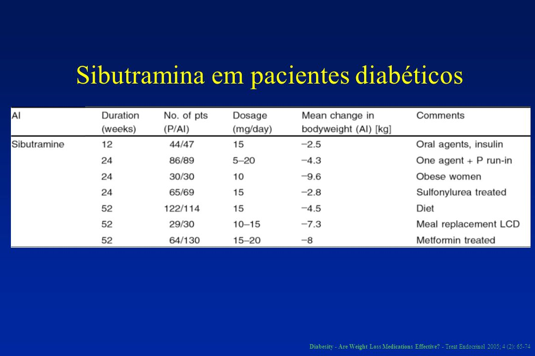 Sibutramina em pacientes diabéticos
