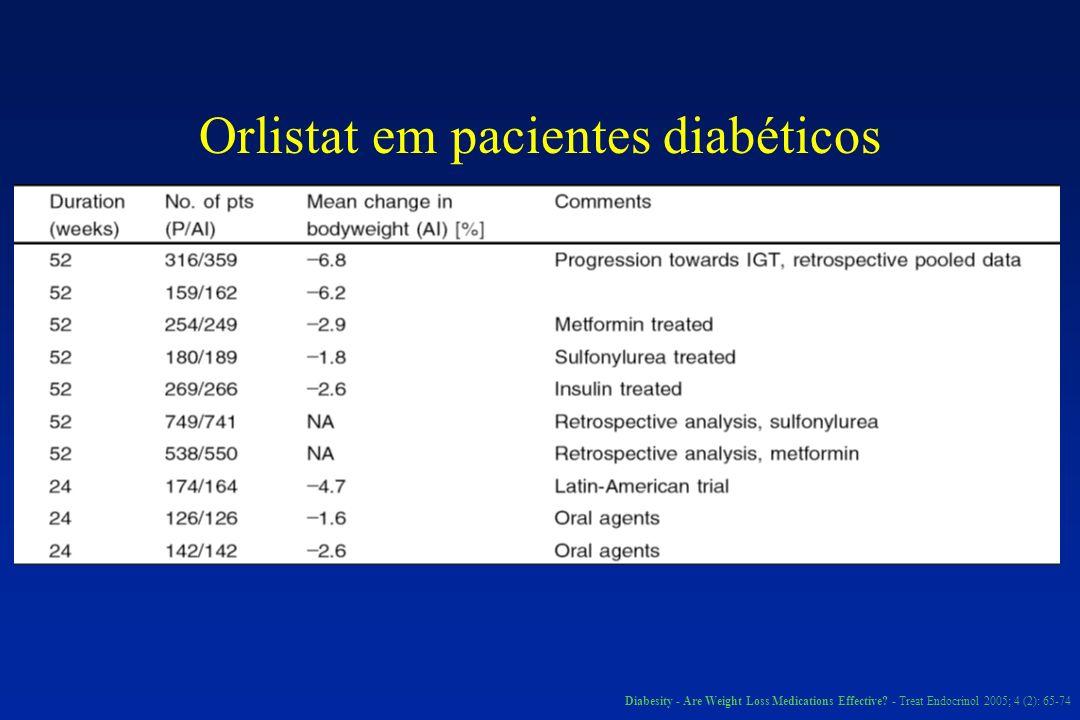 Orlistat em pacientes diabéticos