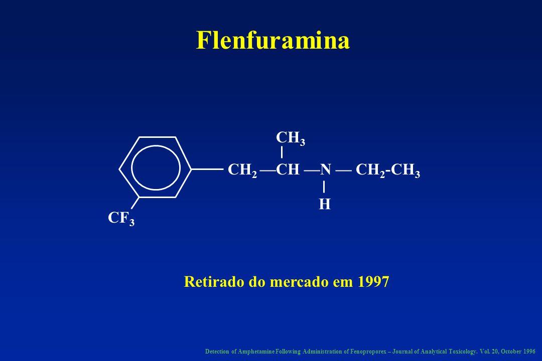 Flenfuramina CH3 CH2 —CH —N — CH2-CH3 H CF3