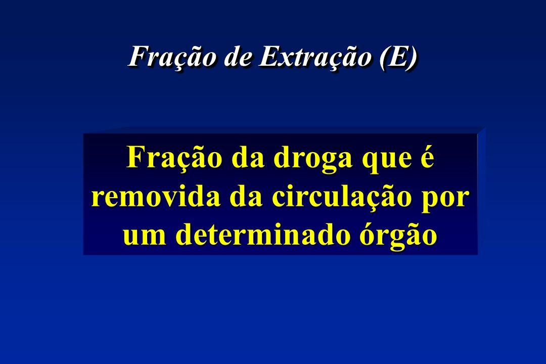 Fração da droga que é removida da circulação por um determinado órgão