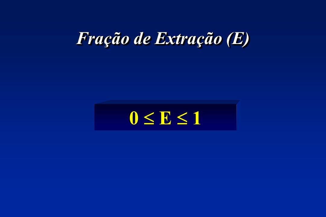 Fração de Extração (E) 0  E  1