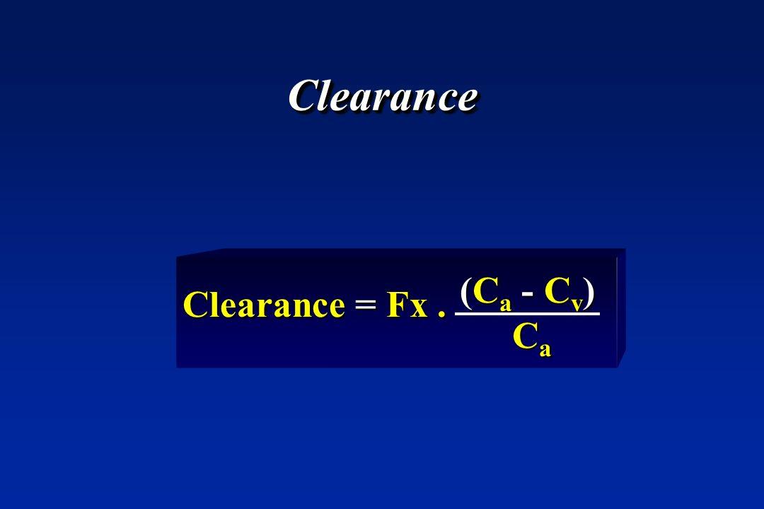 Clearance Clearance = Fx . (Ca - Cv) Ca