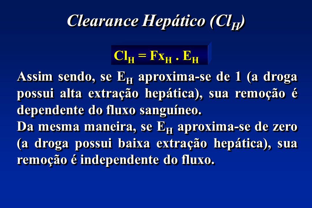 Clearance Hepático (ClH)
