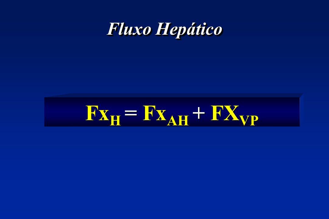 Fluxo Hepático FxH = FxAH + FXVP