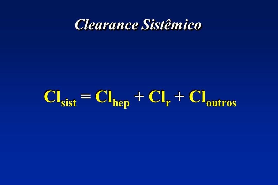 Clsist = Clhep + Clr + Cloutros