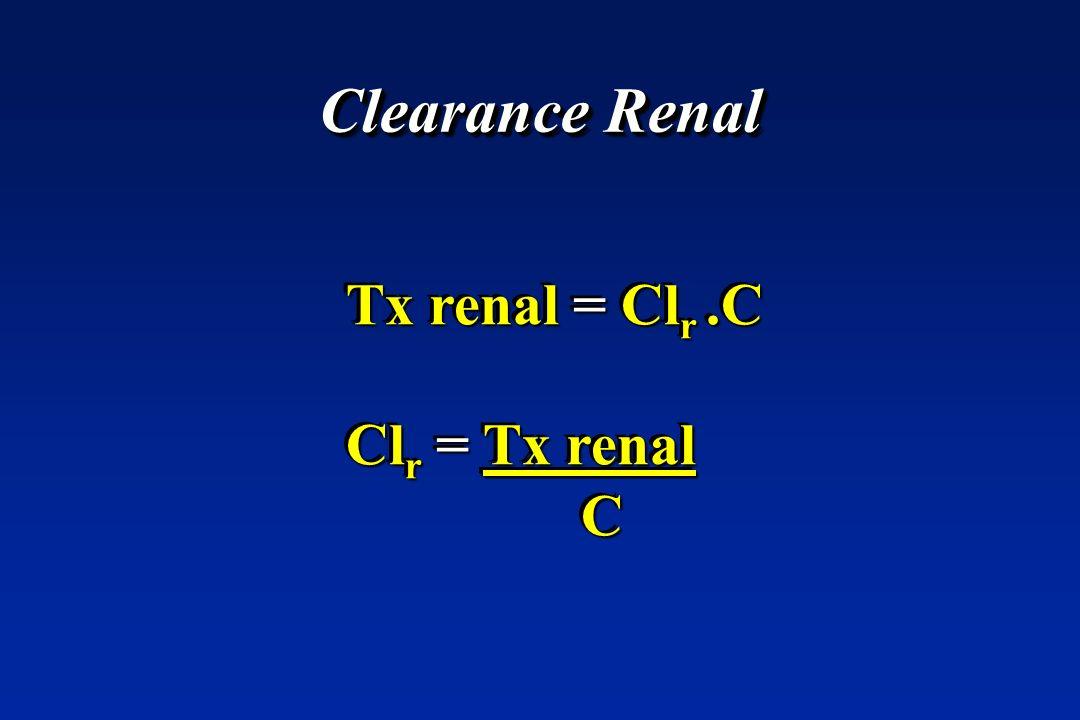 Clearance Renal Tx renal = Clr .C Clr = Tx renal C