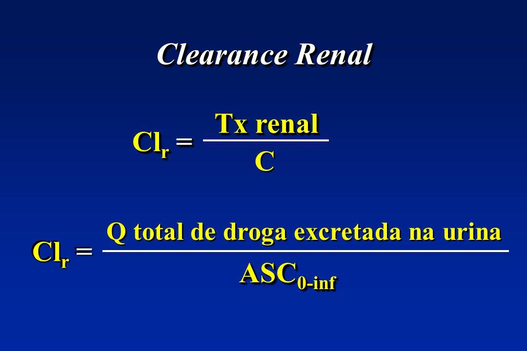 Clearance Renal Tx renal Clr = C Clr = ASC0-inf
