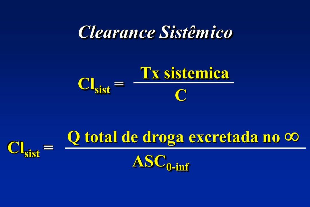 Clearance Sistêmico Tx sistemica Clsist = C