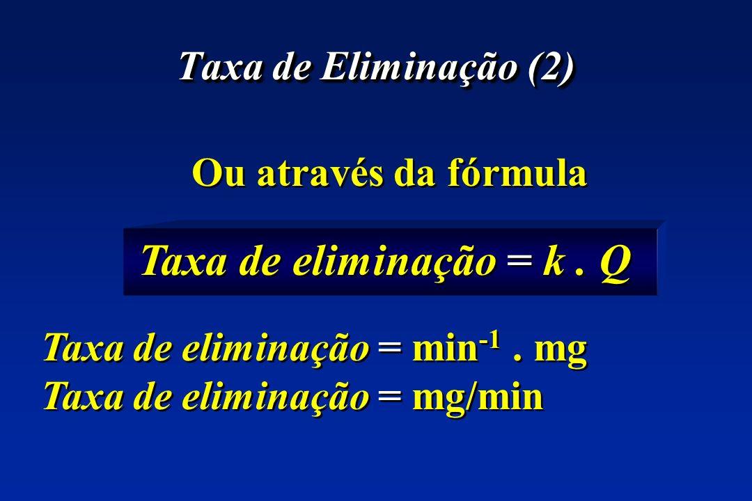 Ou através da fórmula Taxa de eliminação = k . Q