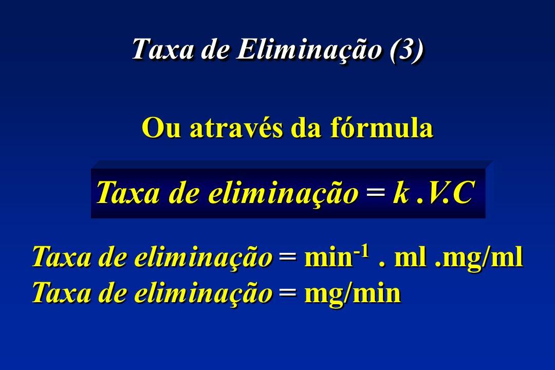 Taxa de eliminação = k .V.C