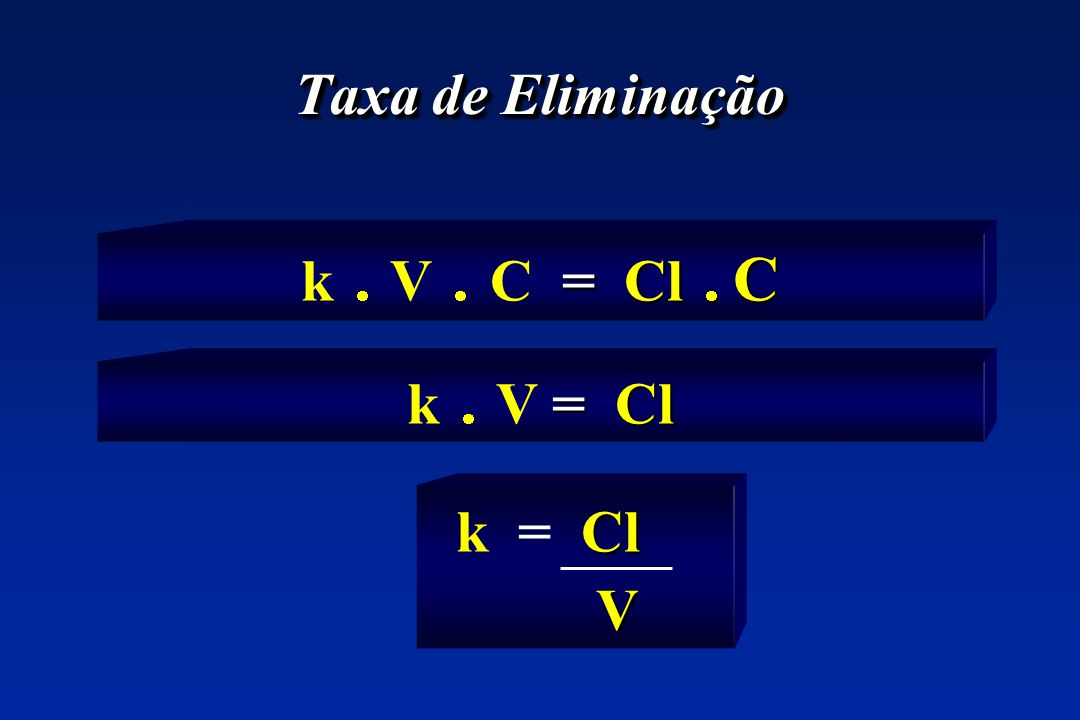 Taxa de Eliminação k  V  C = Cl  C k  V = Cl k = Cl V