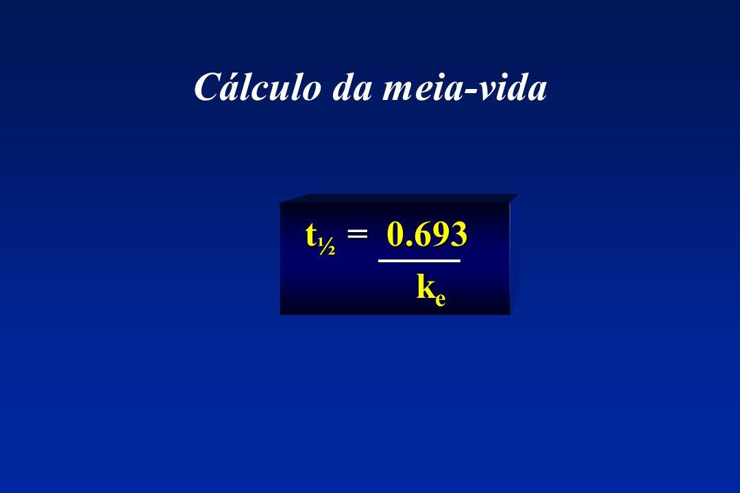 Cálculo da meia-vida t½ = 0.693 ke
