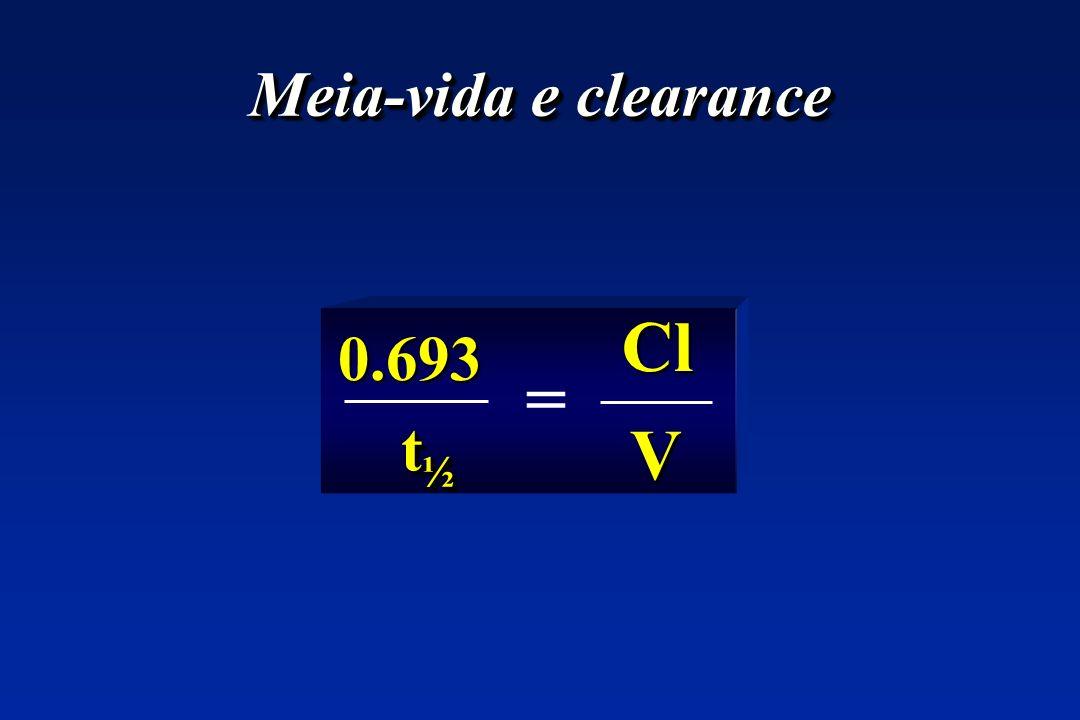 Meia-vida e clearance Cl 0.693 = t½ V
