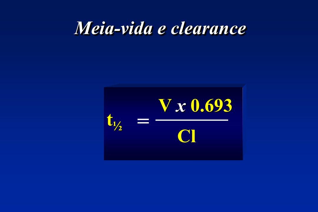 Meia-vida e clearance V x 0.693 t½ = Cl