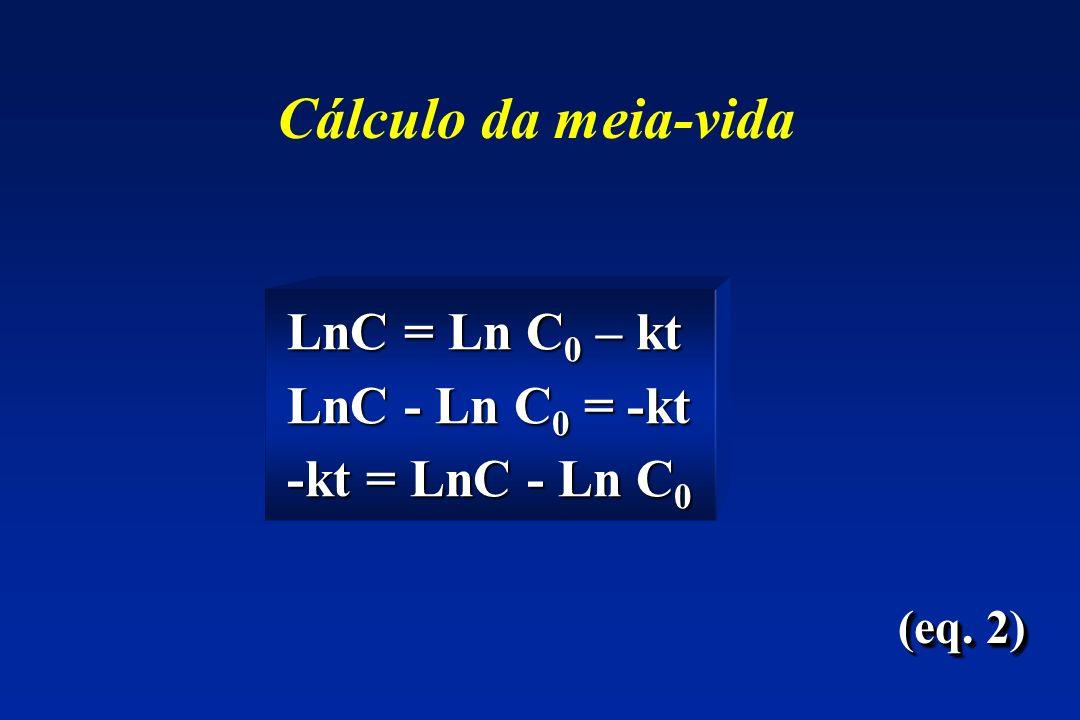 Cálculo da meia-vida LnC = Ln C0 – kt LnC - Ln C0 = -kt
