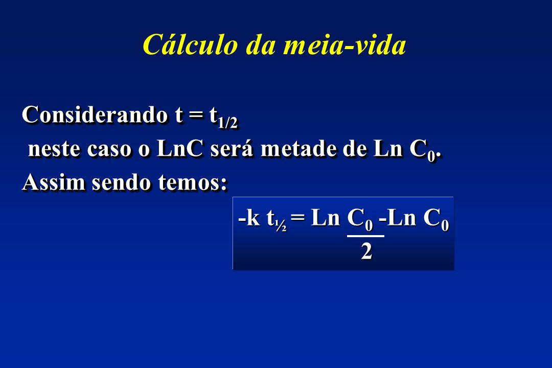 Cálculo da meia-vida Considerando t = t1/2