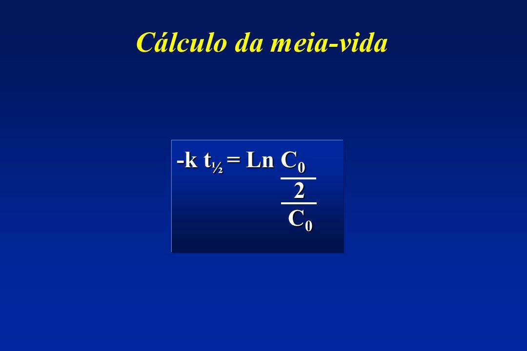 Cálculo da meia-vida -k t½ = Ln C0 2 C0