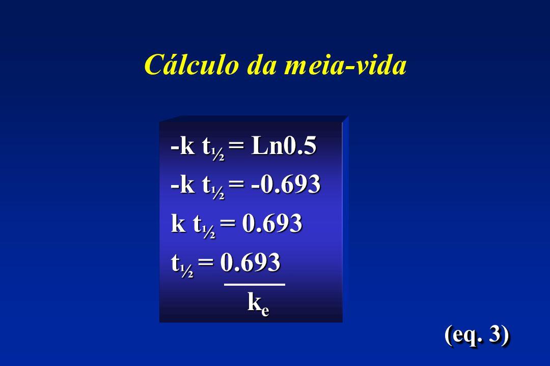 Cálculo da meia-vida -k t½ = Ln0.5 -k t½ = -0.693 k t½ = 0.693