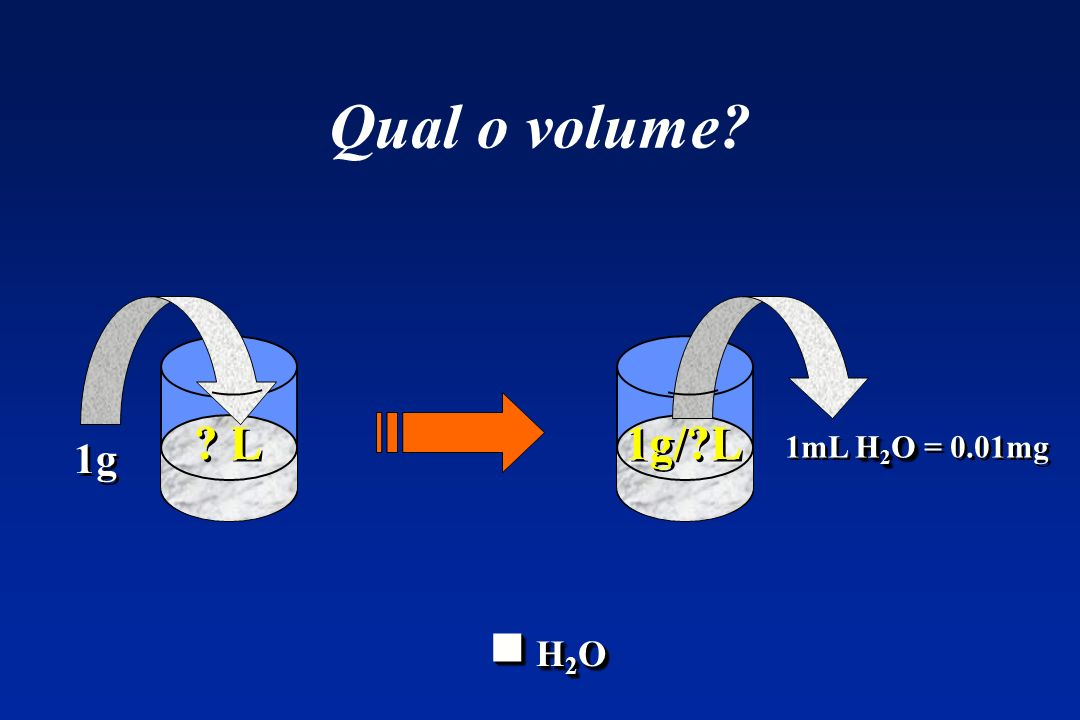 Qual o volume L 1g/ L 1g 1mL H2O = 0.01mg  H2O