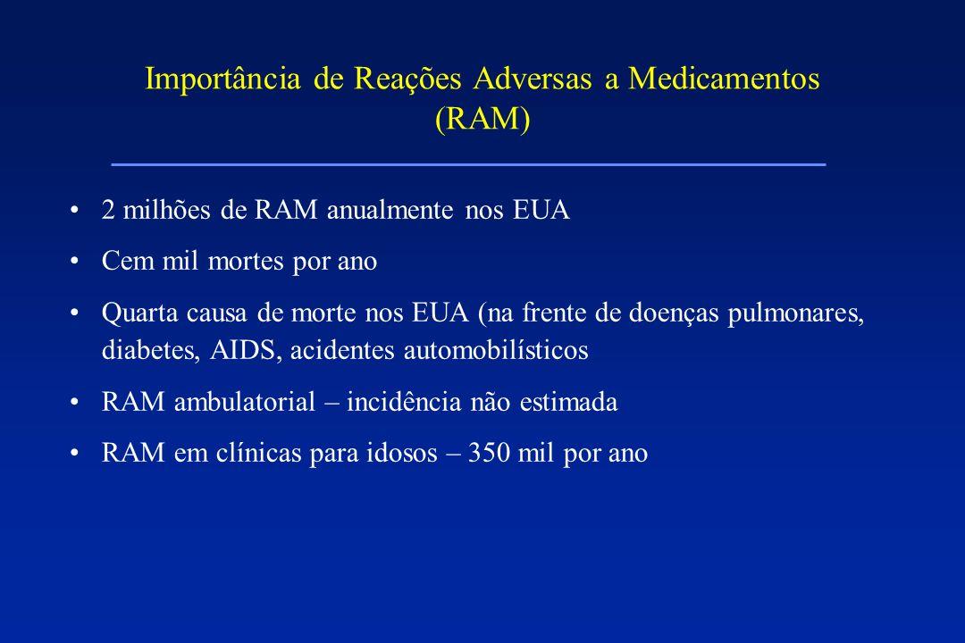 Importância de Reações Adversas a Medicamentos (RAM)