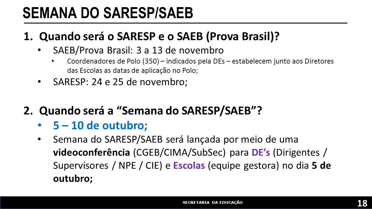 SEMANA DO SARESP/SAEB Quando será o SARESP e o SAEB (Prova Brasil)