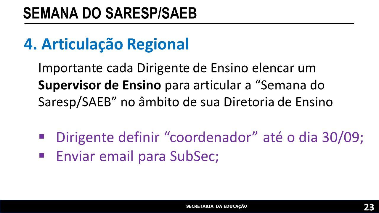 4. Articulação Regional SEMANA DO SARESP/SAEB