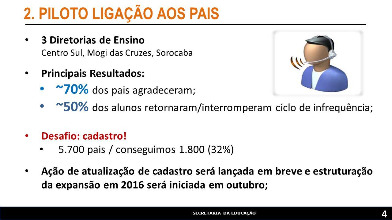 2. PILOTO LIGAÇÃO AOS PAIS