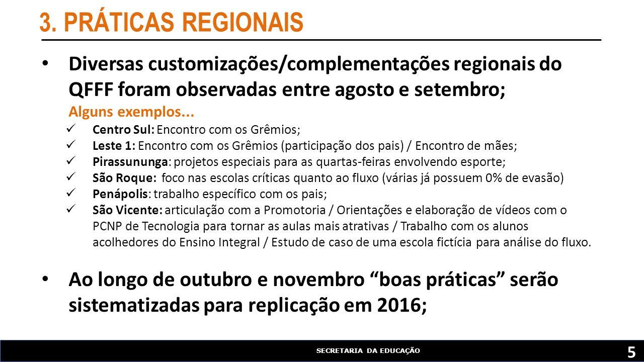 3. PRÁTICAS REGIONAIS Diversas customizações/complementações regionais do QFFF foram observadas entre agosto e setembro; Alguns exemplos...