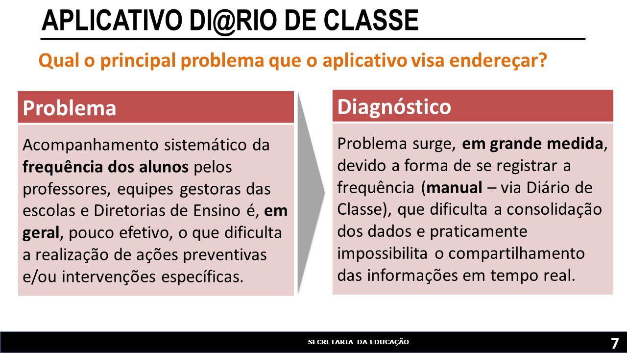 APLICATIVO DI@RIO DE CLASSE
