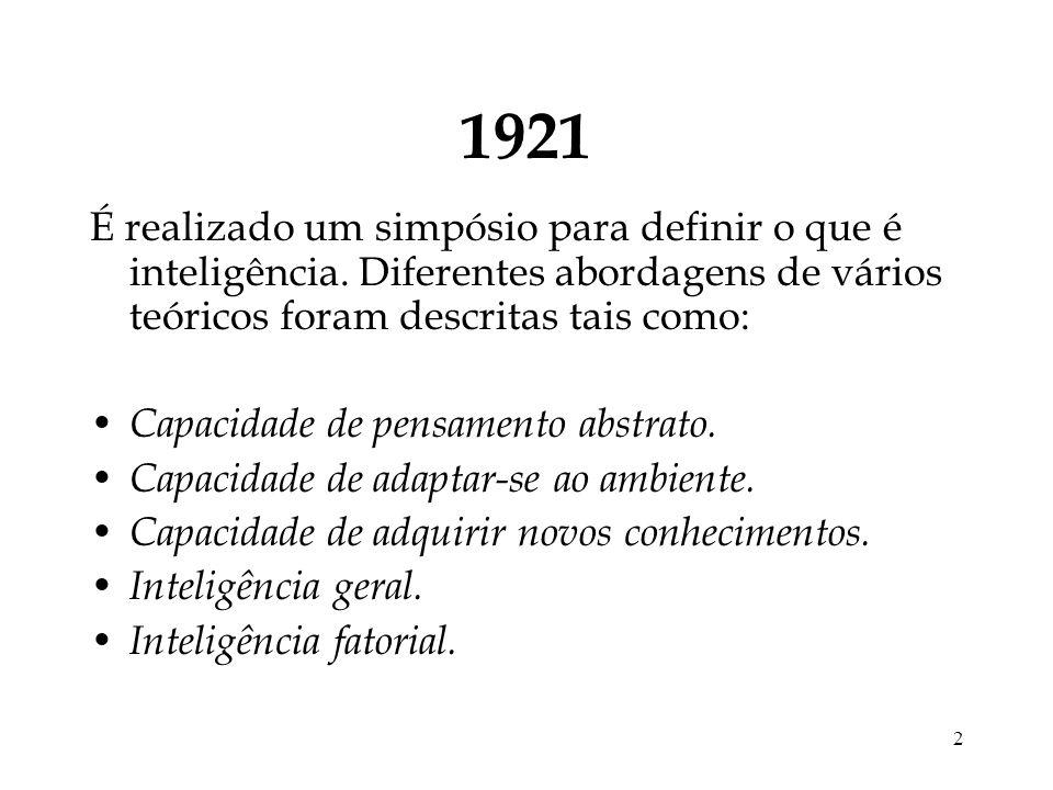 1921 É realizado um simpósio para definir o que é inteligência. Diferentes abordagens de vários teóricos foram descritas tais como: