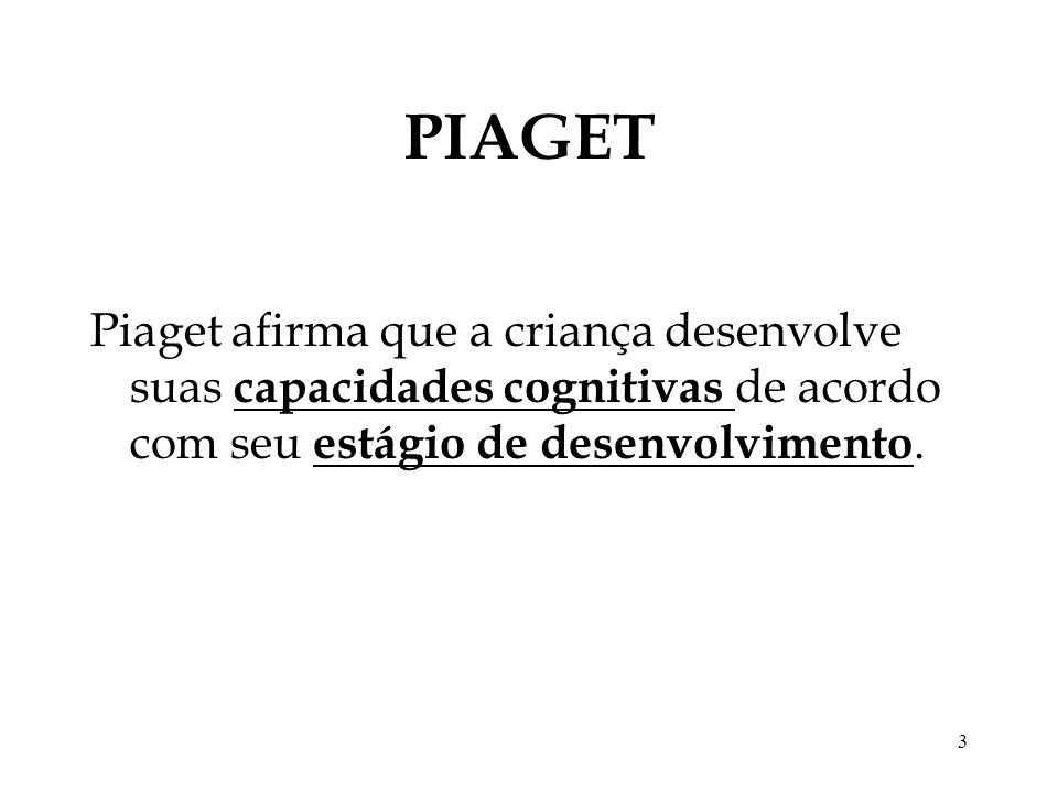 PIAGET Piaget afirma que a criança desenvolve suas capacidades cognitivas de acordo com seu estágio de desenvolvimento.
