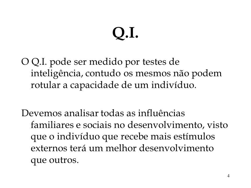 Q.I. O Q.I. pode ser medido por testes de inteligência, contudo os mesmos não podem rotular a capacidade de um indivíduo.