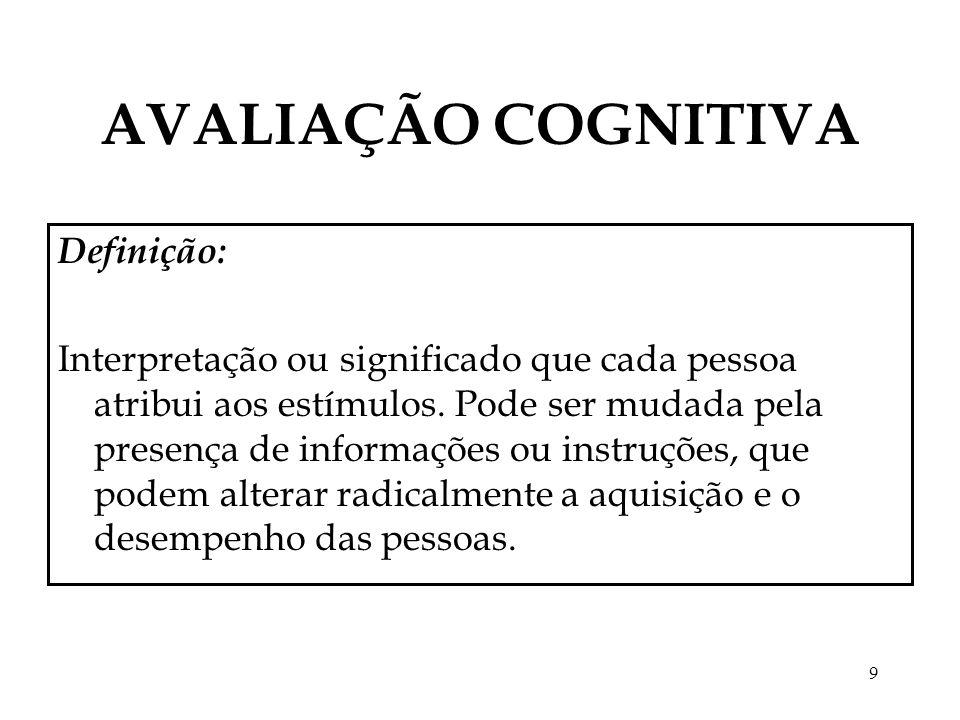 AVALIAÇÃO COGNITIVA Definição: