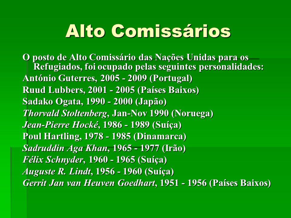 Alto Comissários O posto de Alto Comissário das Nações Unidas para os Refugiados, foi ocupado pelas seguintes personalidades: