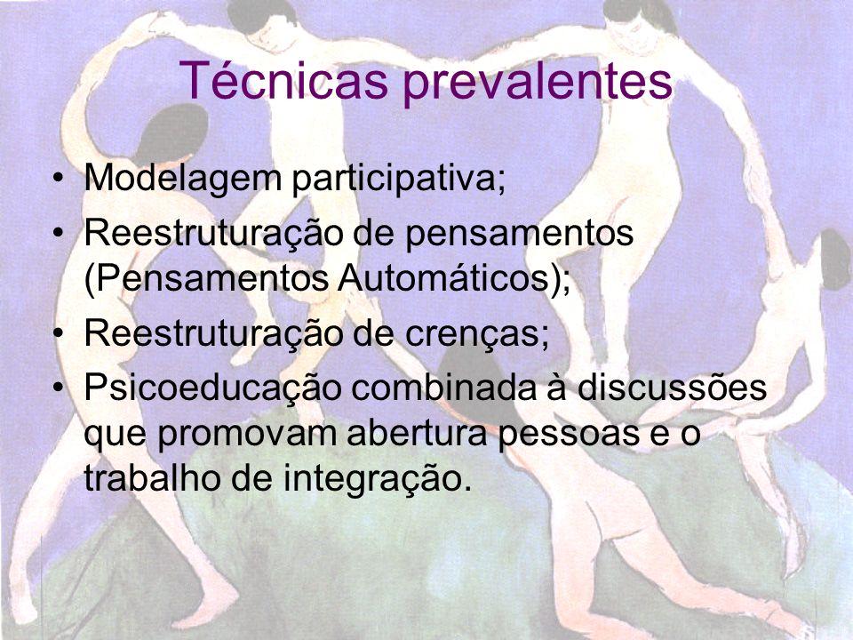 Técnicas prevalentes Modelagem participativa;