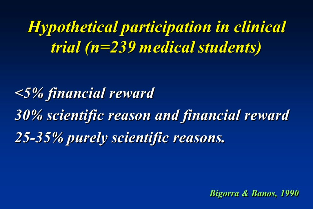 Hypothetical participation in clinical trial (n=239 medical students)