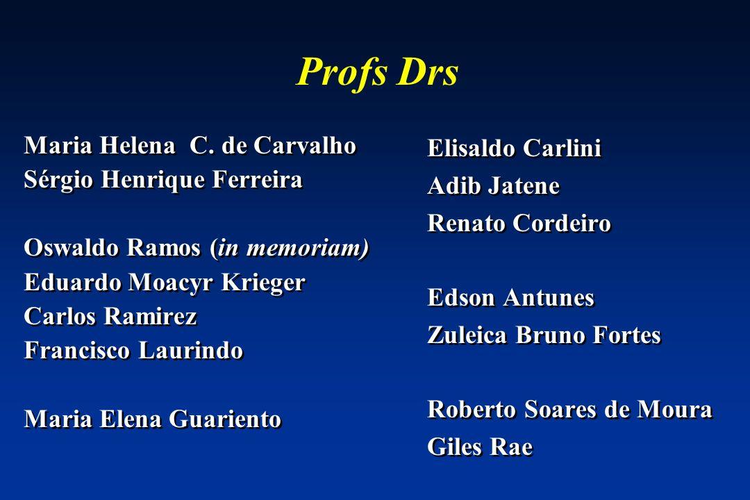 Profs Drs Maria Helena C. de Carvalho Sérgio Henrique Ferreira