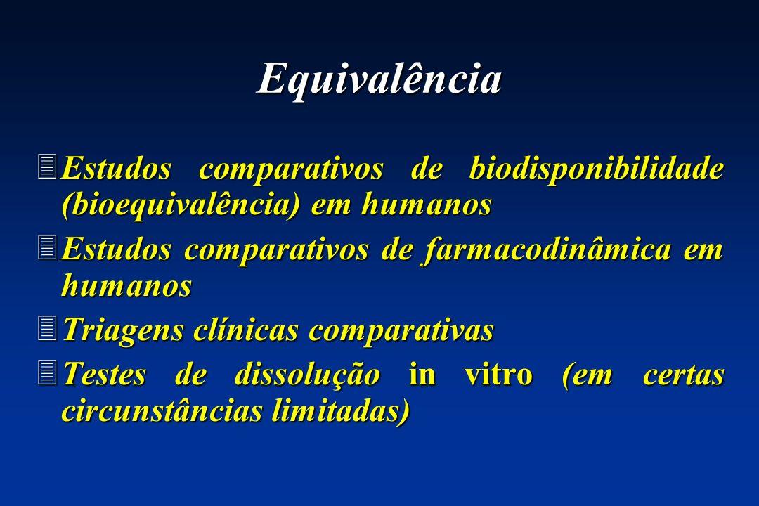 Equivalência Estudos comparativos de biodisponibilidade (bioequivalência) em humanos. Estudos comparativos de farmacodinâmica em humanos.