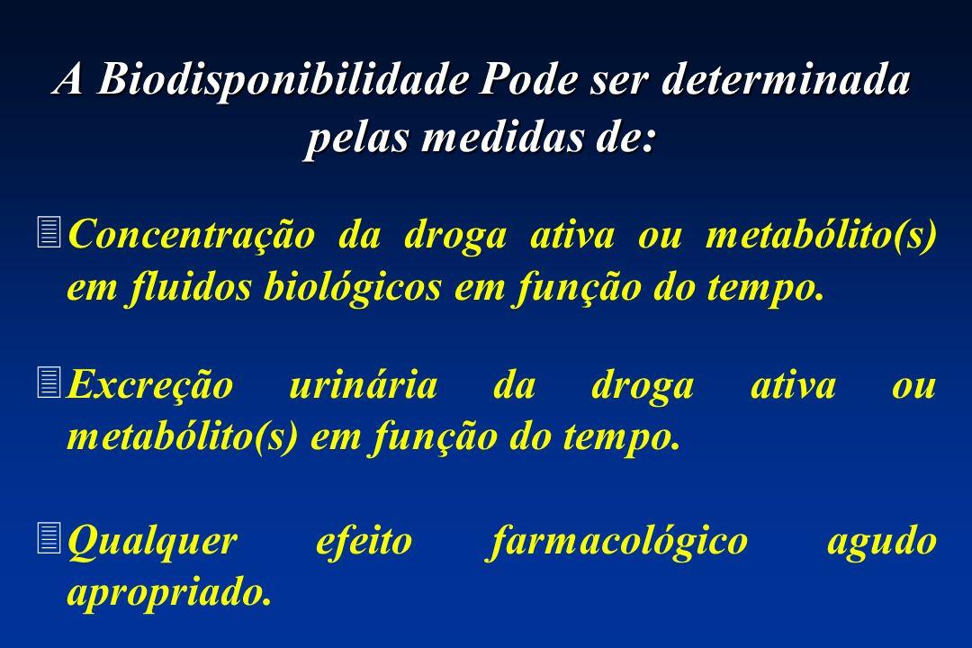 A Biodisponibilidade Pode ser determinada pelas medidas de: